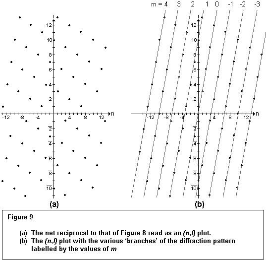 Figure_9